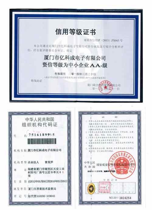title='信用证书与组织机构代码证'